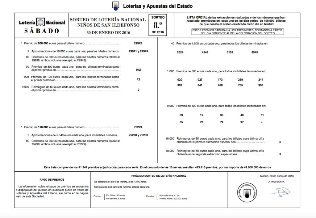 Lista Lotería Nacional 30 enero 2016 Sorteo 8 (2)