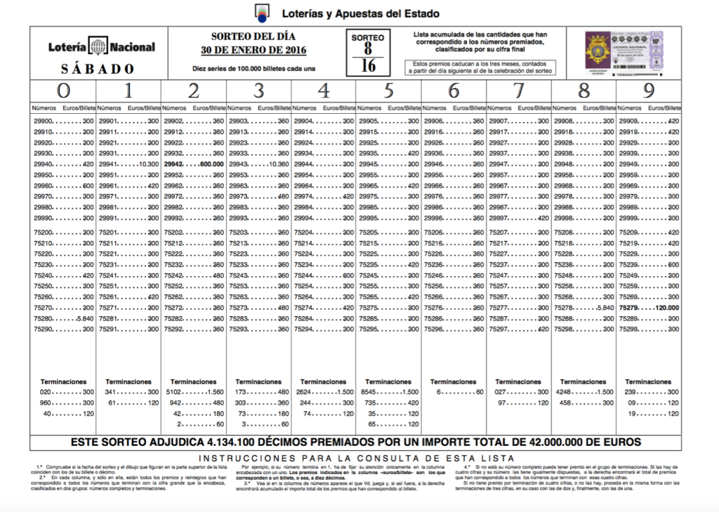 Lista Lotería Nacional 30 enero 2016 Sorteo 8
