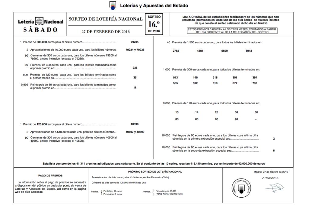 Lista Lotería Nacional 27 febrero 2016 Sorteo 16 (2)