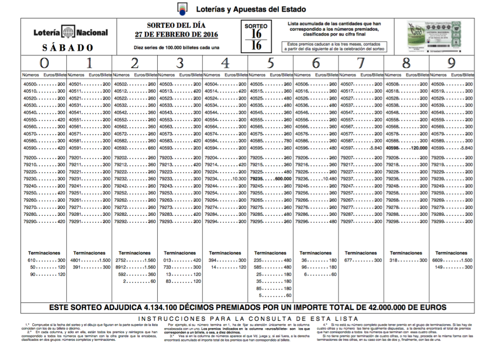 Lista Lotería Nacional 27 febrero 2016 Sorteo 16