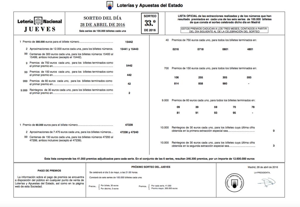 Lista Lotería Nacional 28 abril 2016 Sorteo 33 (2)