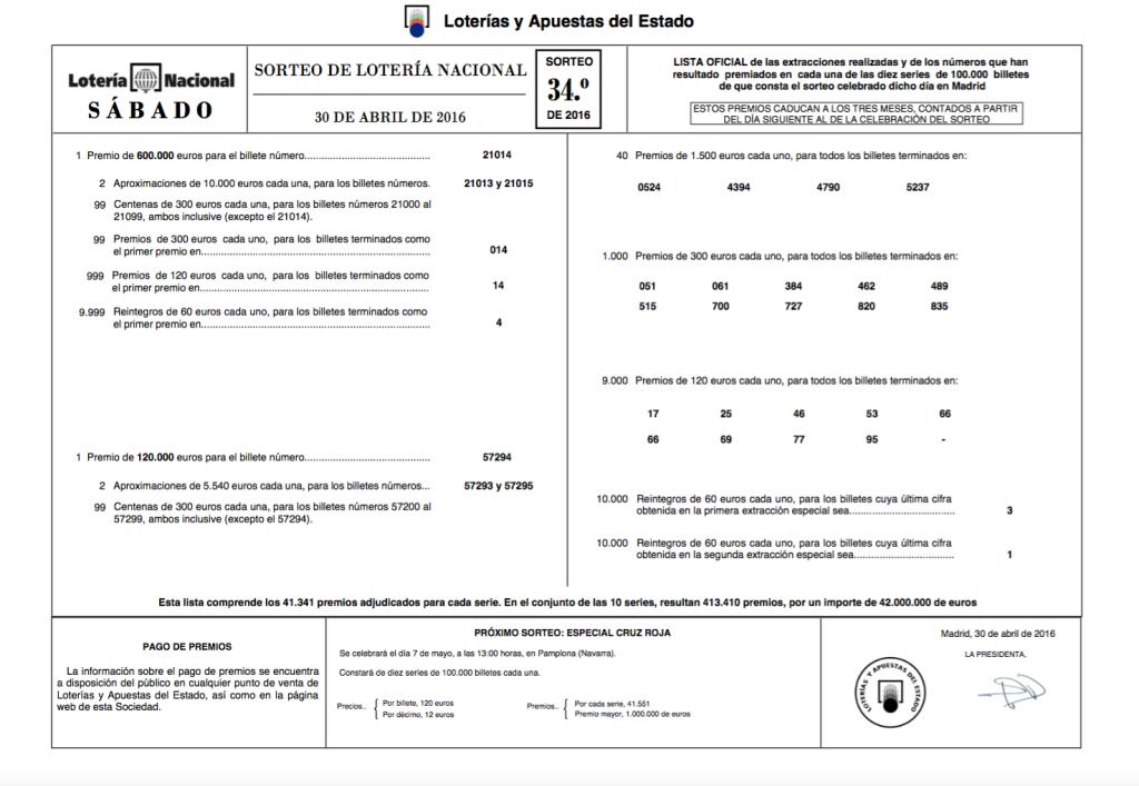 Lista Lotería Nacional 30 abril 2016 Sorteo 34 (2)