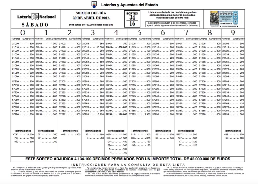 Lista Lotería Nacional 30 abril 2016 Sorteo 34