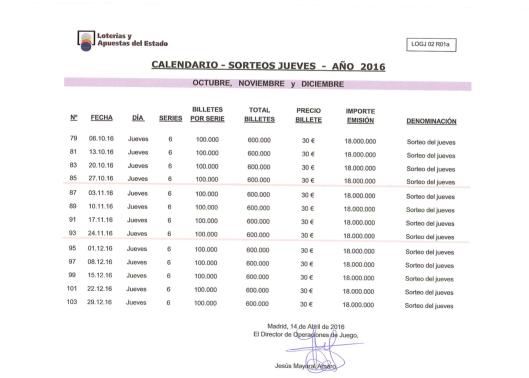 Calendario Sorteos Lotería Nacional Jueves 4º Trimestre