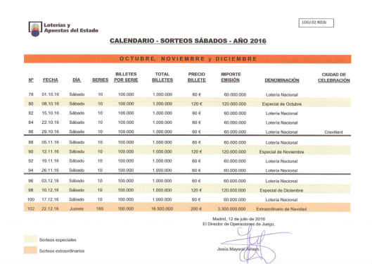 Calendario Sorteos Lotería Nacional Sábado 4º Trimestre