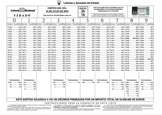 Lista Lotería Nacional 16 julio 2016 Sorteo 56