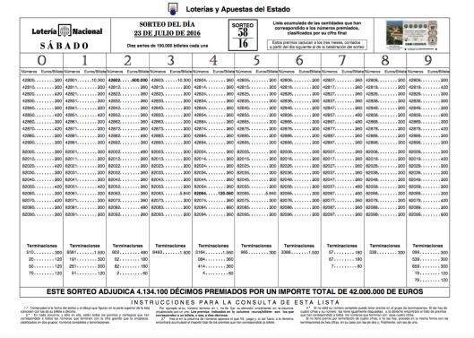 Lista Lotería Nacional 23 julio 2016 Sorteo 58