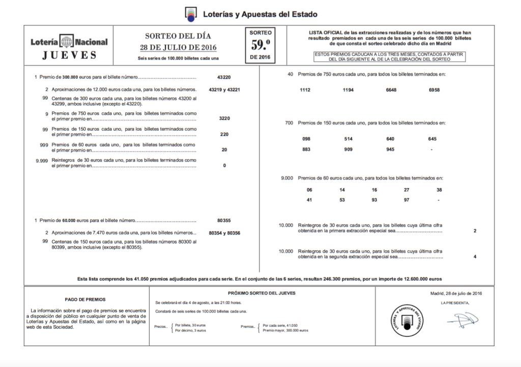 Lista Lotería Nacional 28 julio 2016 Sorteo 59 (2)