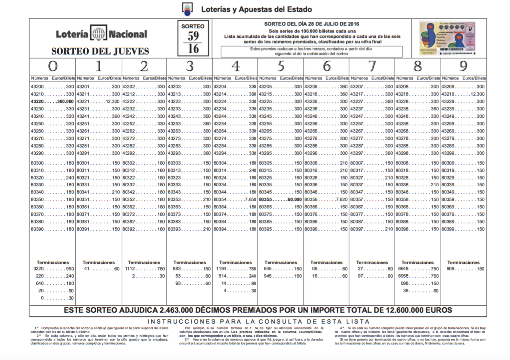 Lista Lotería Nacional 28 julio 2016 Sorteo 59