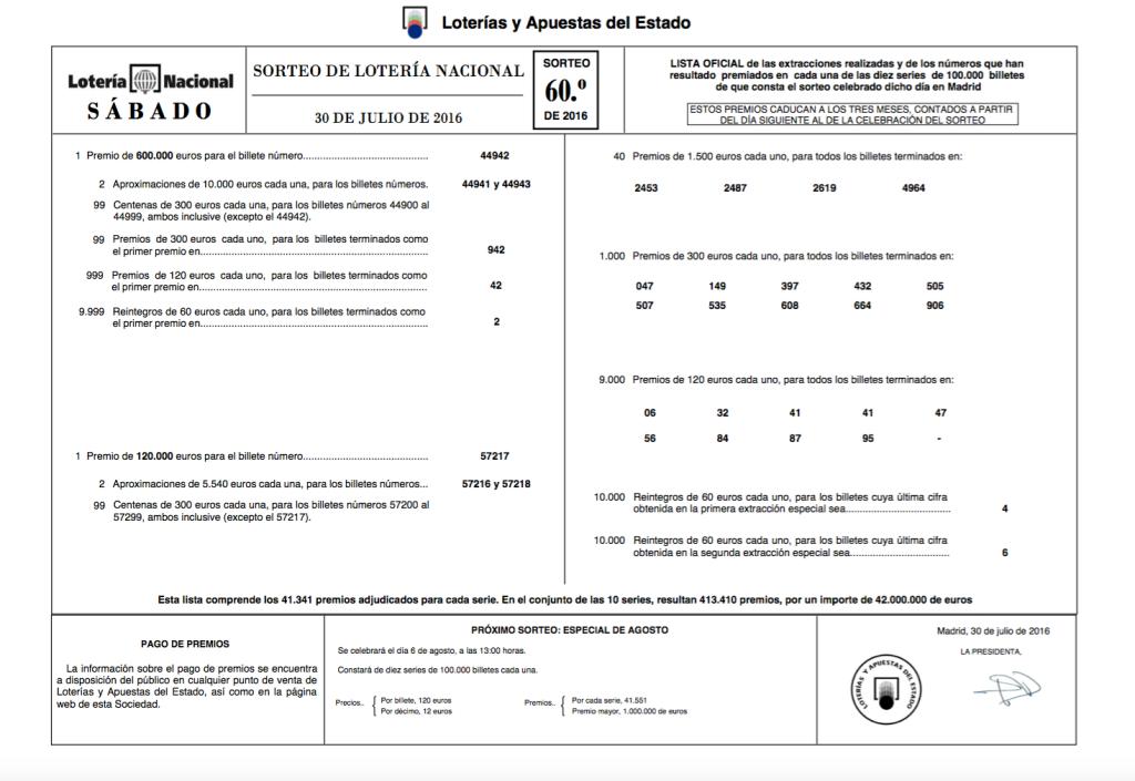 Lista Lotería Nacional 30 julio 2016 Sorteo 60 (2)