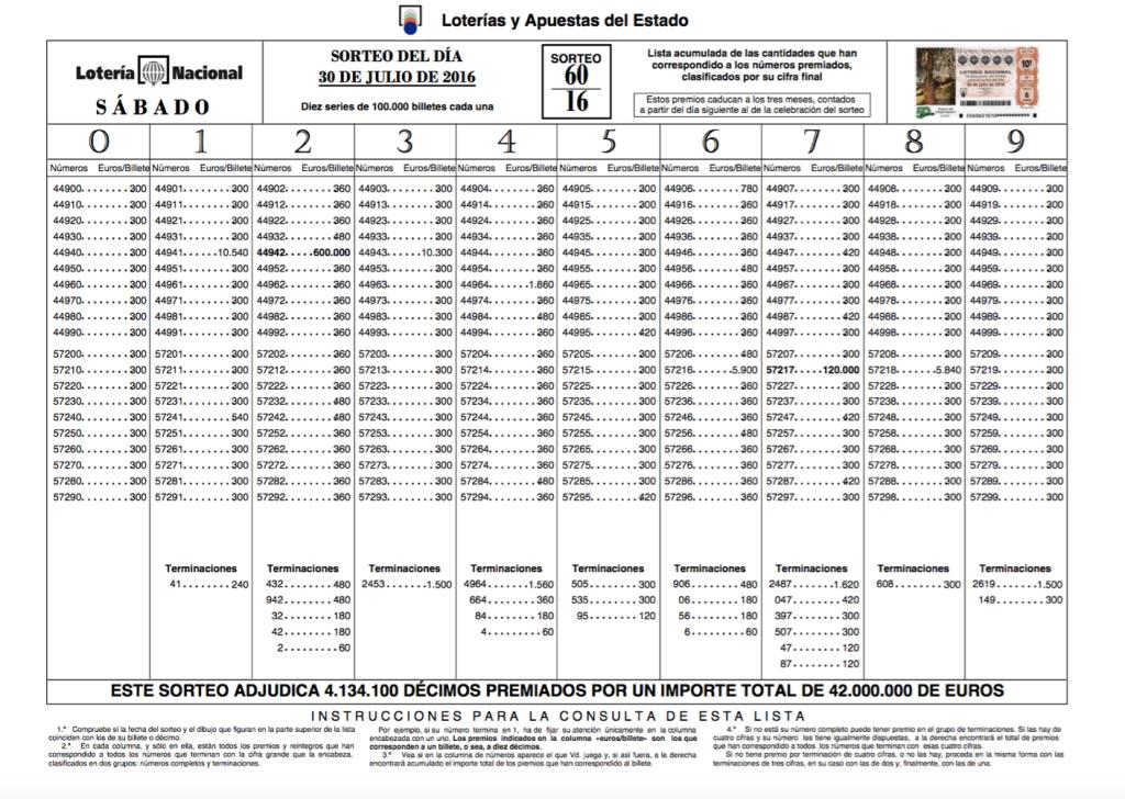 Lista Lotería Nacional 30 julio 2016 Sorteo 60